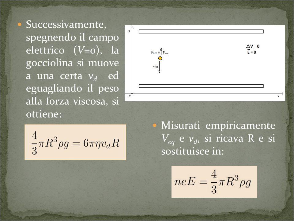 Successivamente, spegnendo il campo elettrico (V=0), la gocciolina si muove a una certa vd ed eguagliando il peso alla forza viscosa, si ottiene: