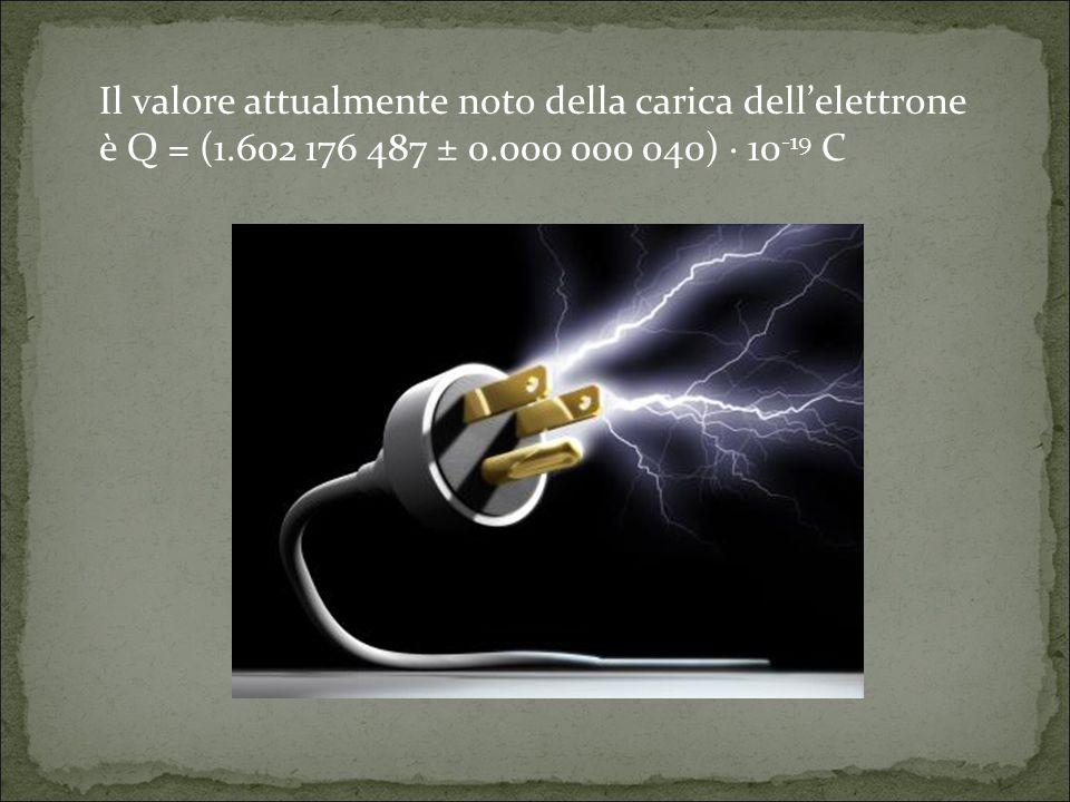 Il valore attualmente noto della carica dell'elettrone è Q = (1