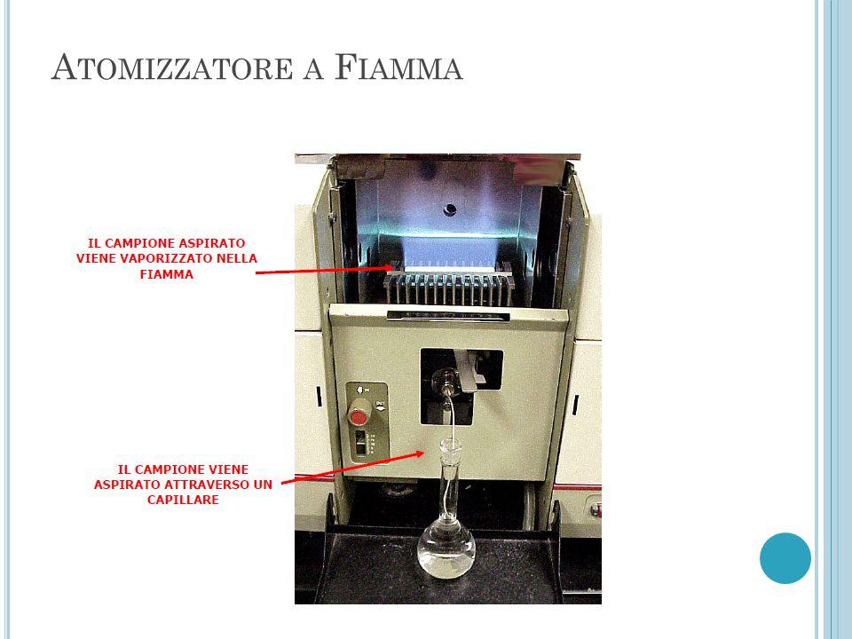 Atomizzatore a Fiamma