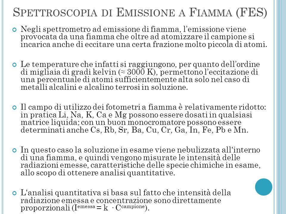 Spettroscopia di Emissione a Fiamma (FES)