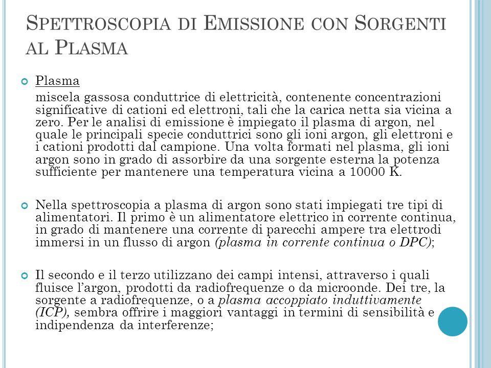 Spettroscopia di Emissione con Sorgenti al Plasma