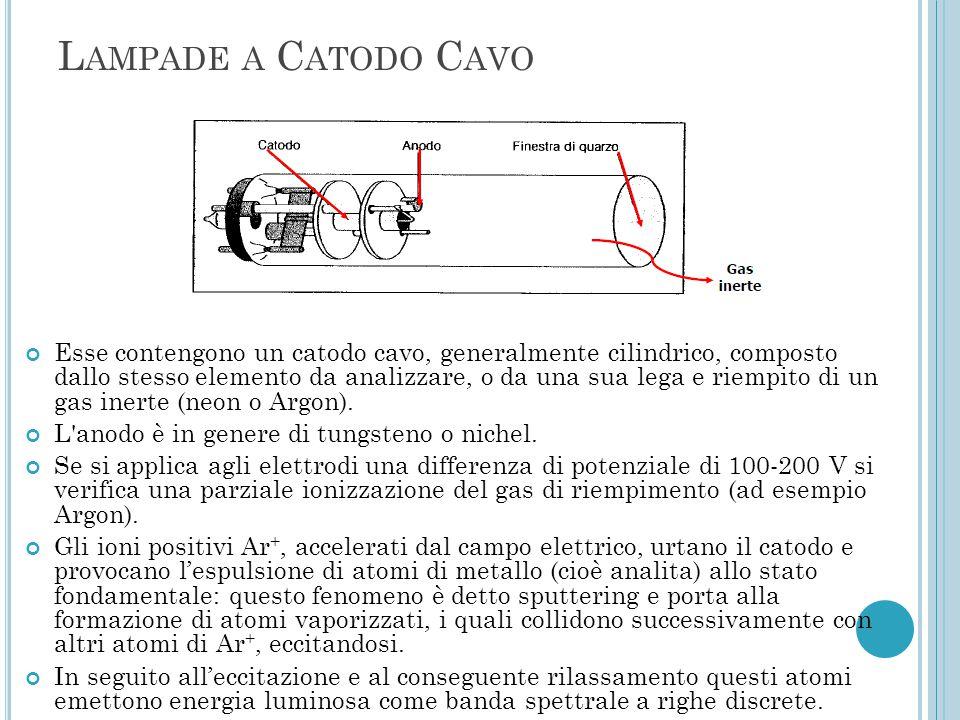 Lampade a Catodo Cavo