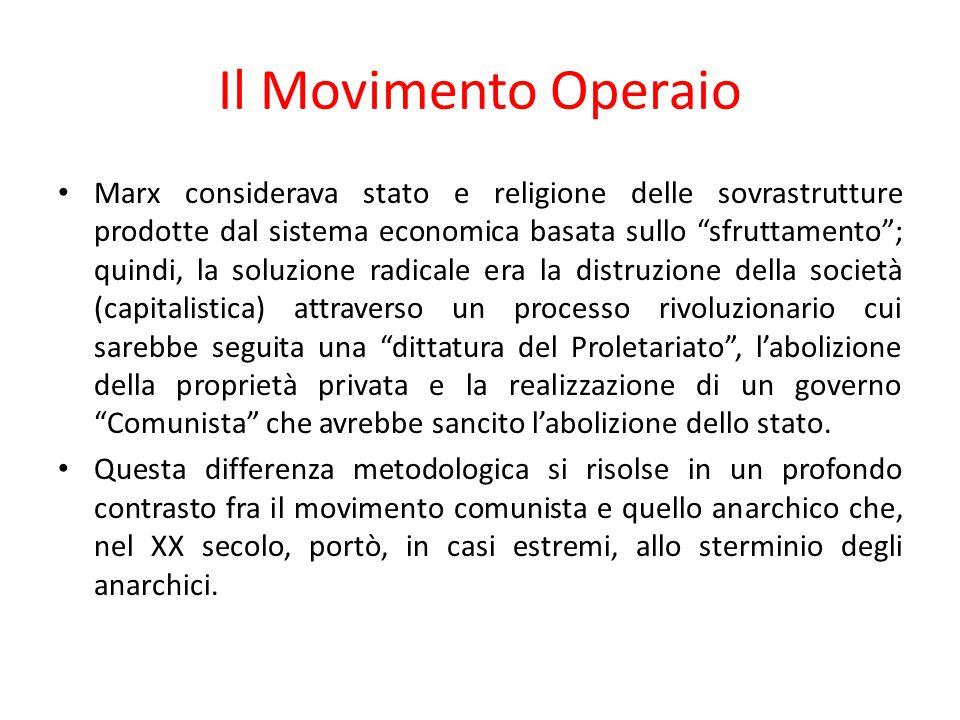Il Movimento Operaio