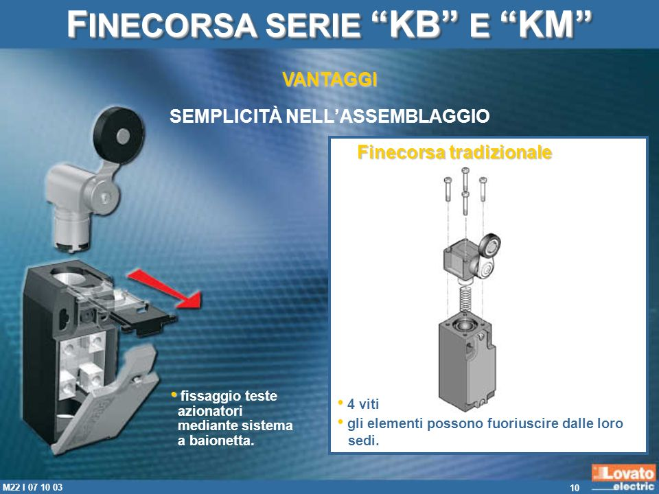 FINECORSA SERIE KB E KM SEMPLICITÀ NELL'ASSEMBLAGGIO