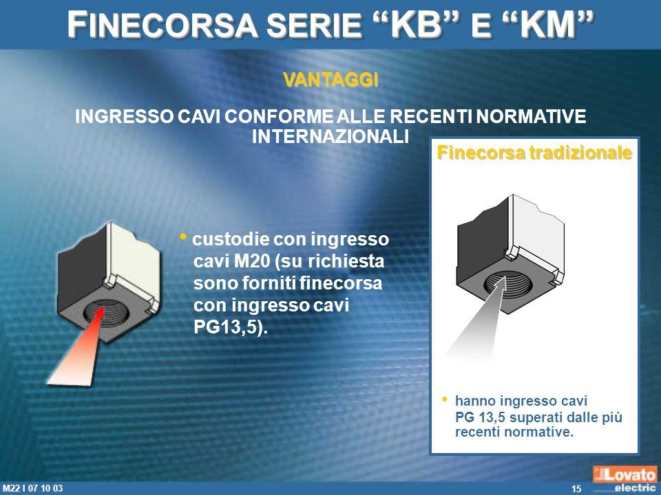 FINECORSA SERIE KB E KM