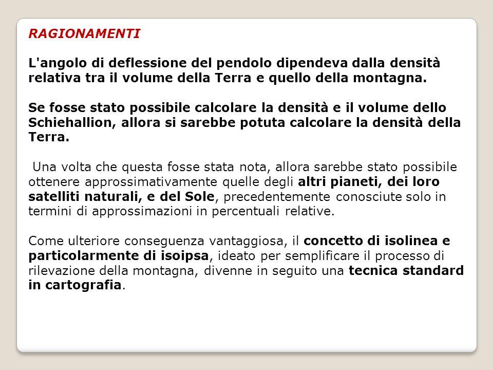RAGIONAMENTI L angolo di deflessione del pendolo dipendeva dalla densità relativa tra il volume della Terra e quello della montagna.