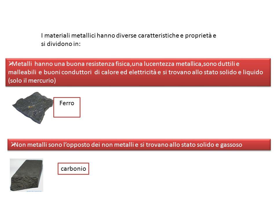 I materiali metallici hanno diverse caratteristiche e proprietà e si dividono in: