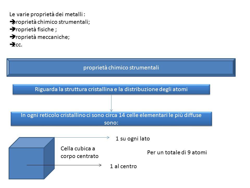 Le varie proprietà dei metalli : proprietà chimico strumentali;