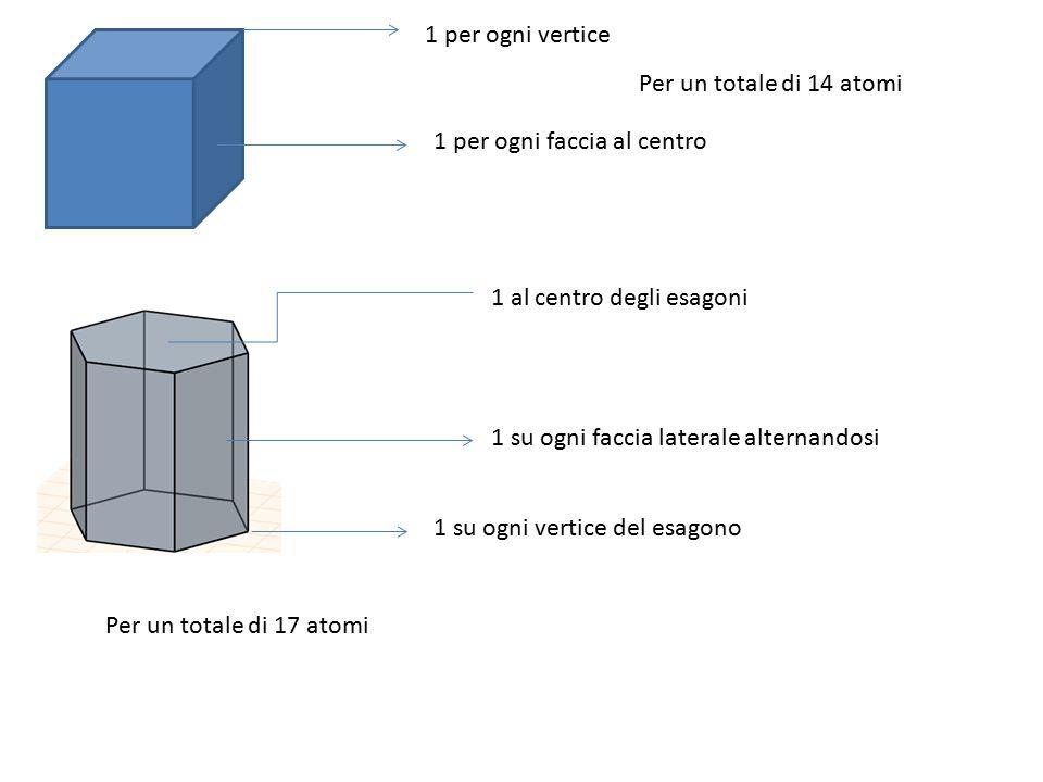 1 per ogni vertice Per un totale di 14 atomi. 1 per ogni faccia al centro. 1 al centro degli esagoni.