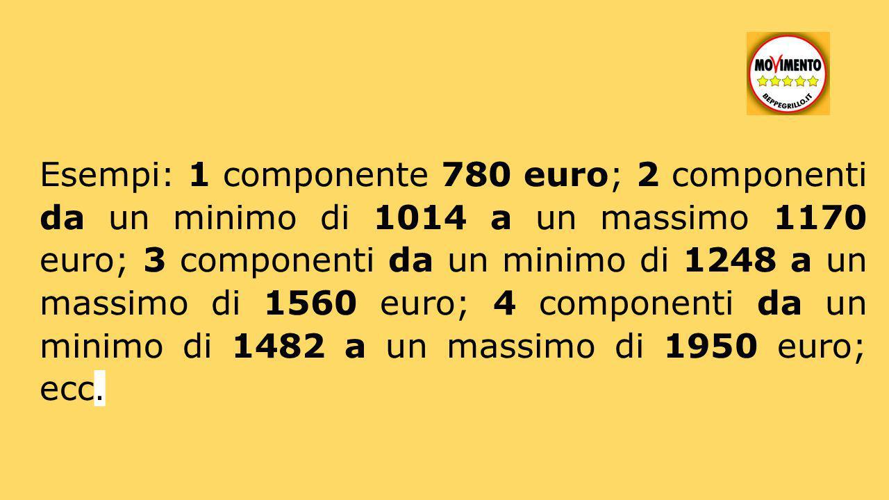 Esempi: 1 componente 780 euro; 2 componenti da un minimo di 1014 a un massimo 1170 euro; 3 componenti da un minimo di 1248 a un massimo di 1560 euro; 4 componenti da un minimo di 1482 a un massimo di 1950 euro; ecc.