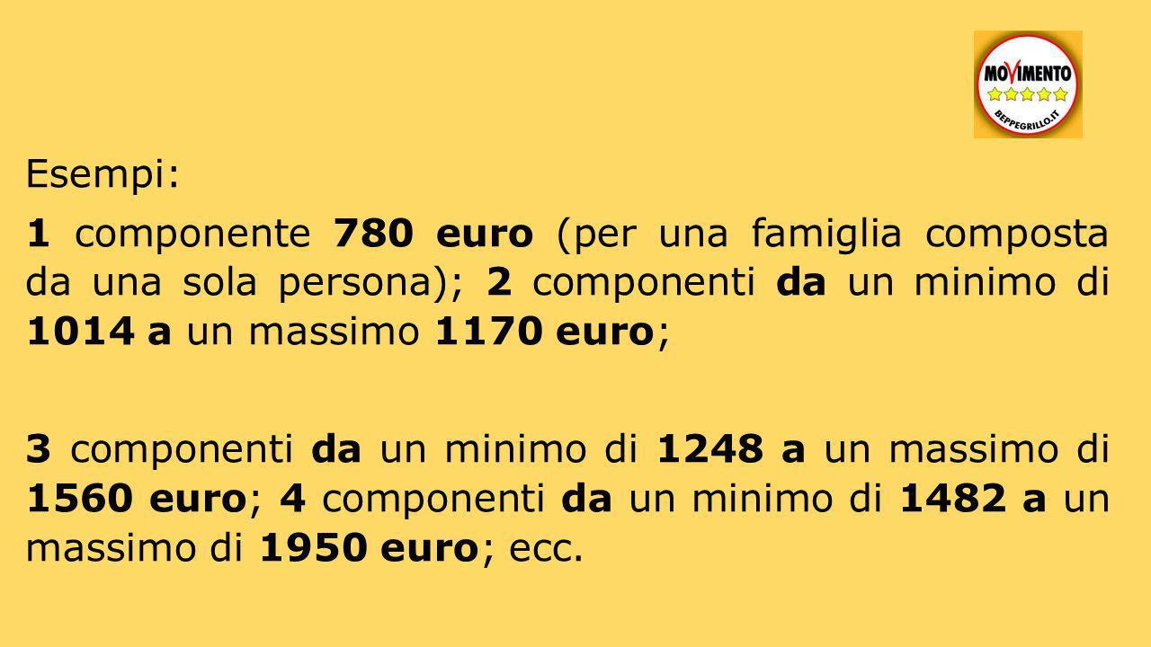 Esempi: 1 componente 780 euro (per una famiglia composta da una sola persona); 2 componenti da un minimo di 1014 a un massimo 1170 euro;