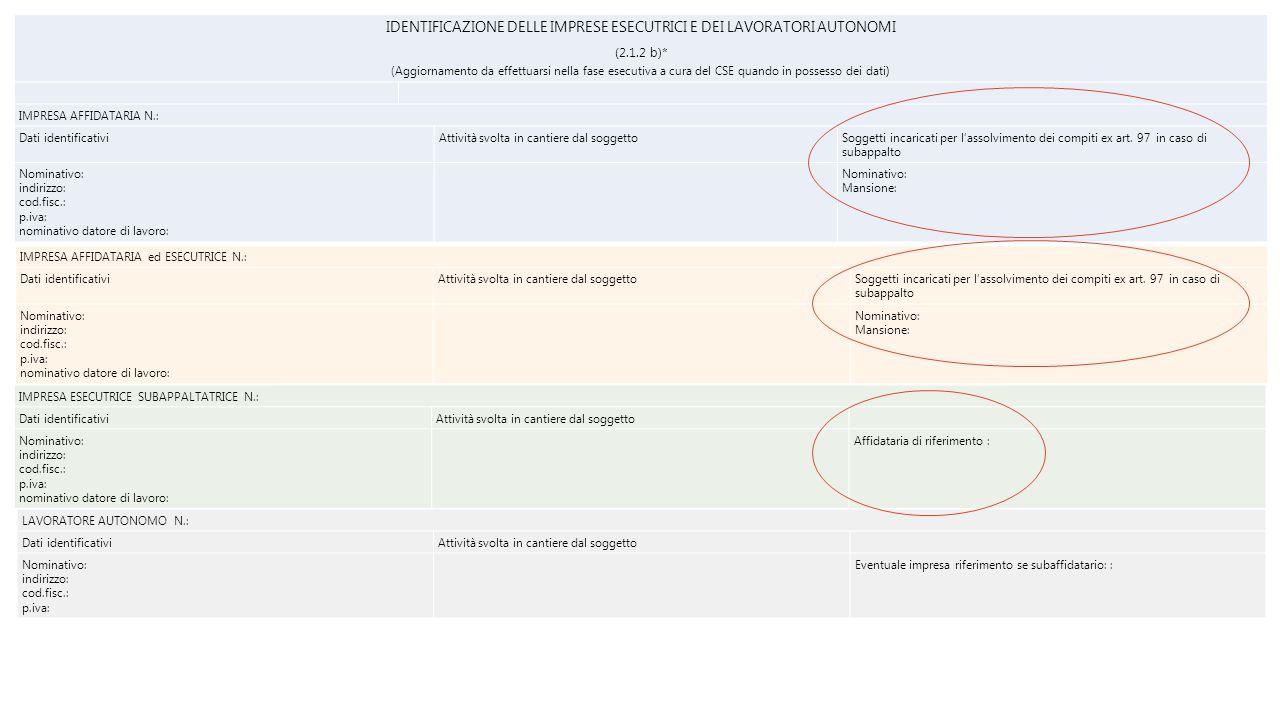 Identificazione delle imprese esecutrici e dei lavoratori autonomi