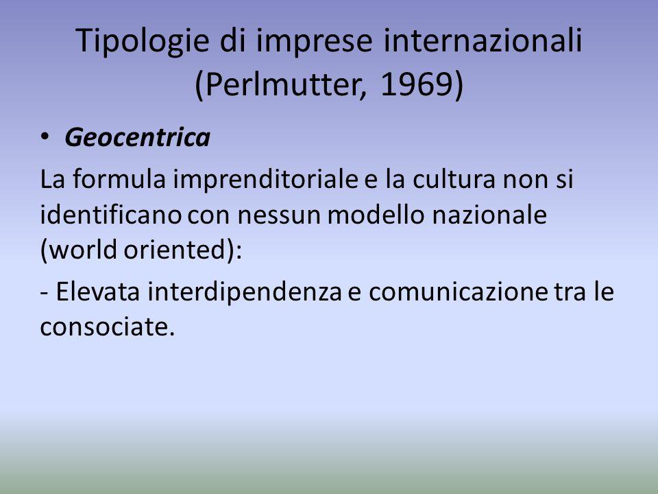 Tipologie di imprese internazionali (Perlmutter, 1969)