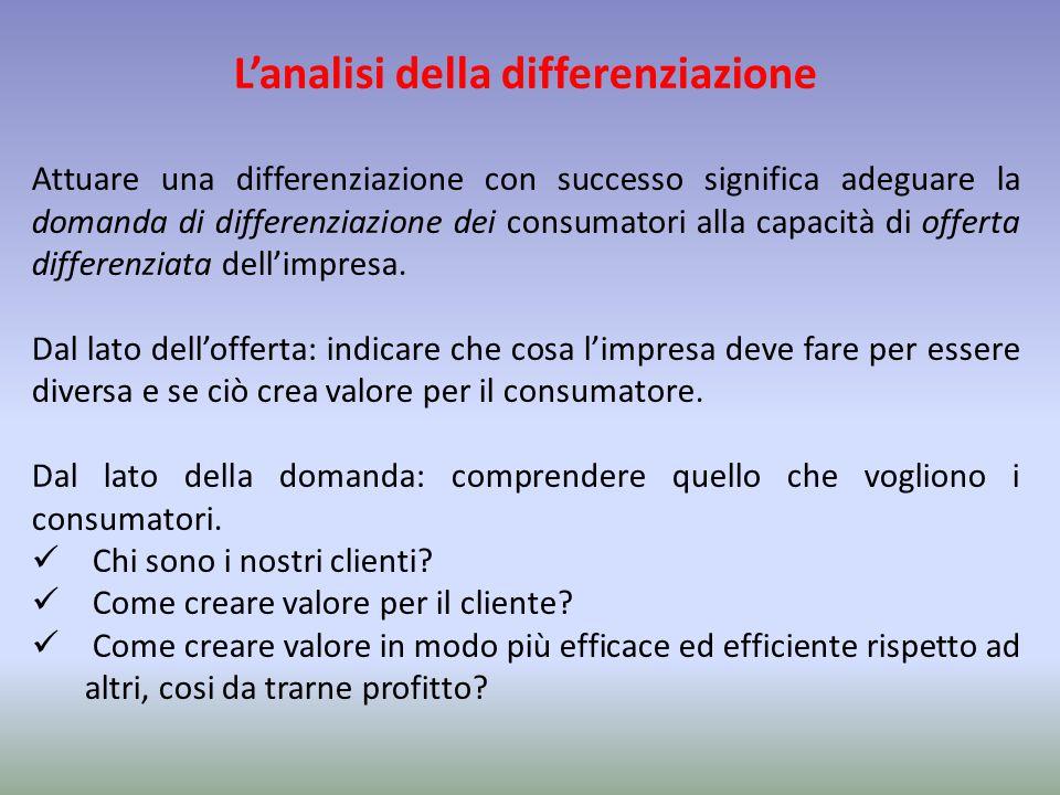 L'analisi della differenziazione