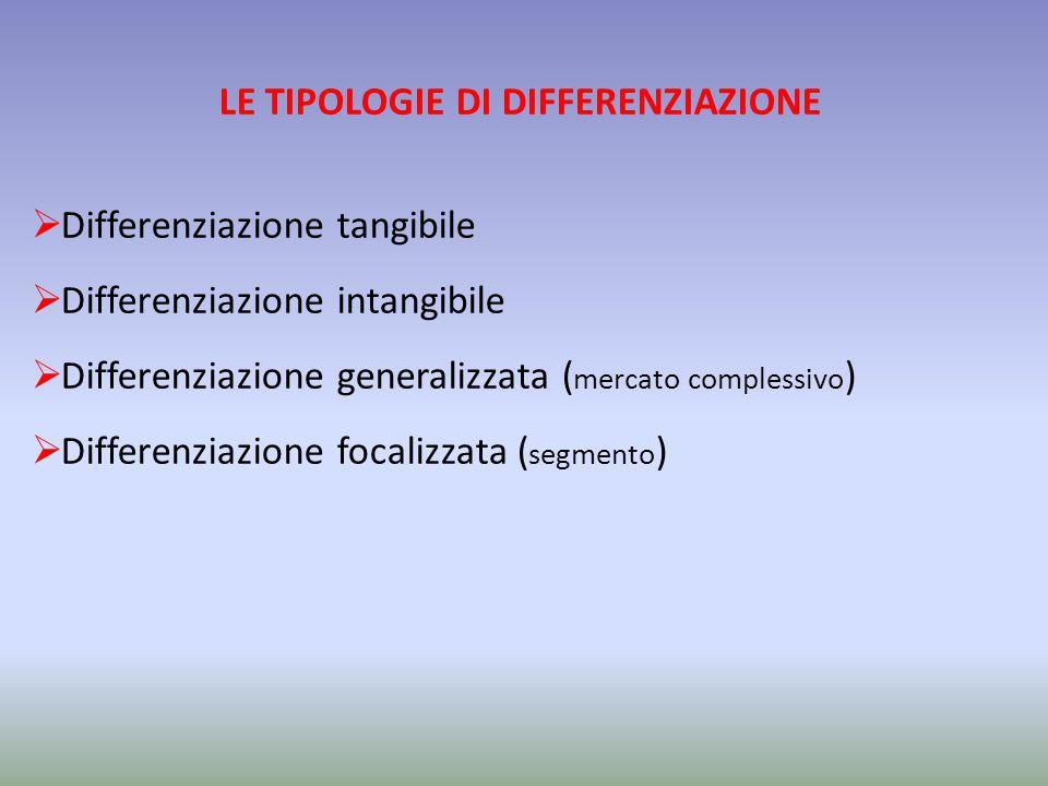 LE TIPOLOGIE DI DIFFERENZIAZIONE