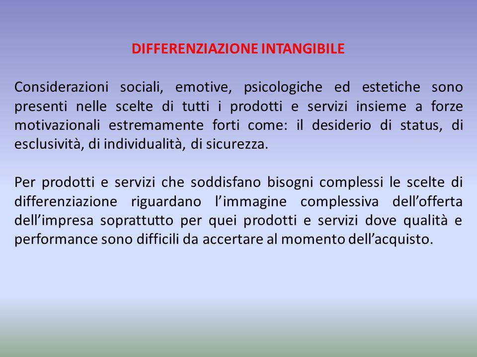 DIFFERENZIAZIONE INTANGIBILE
