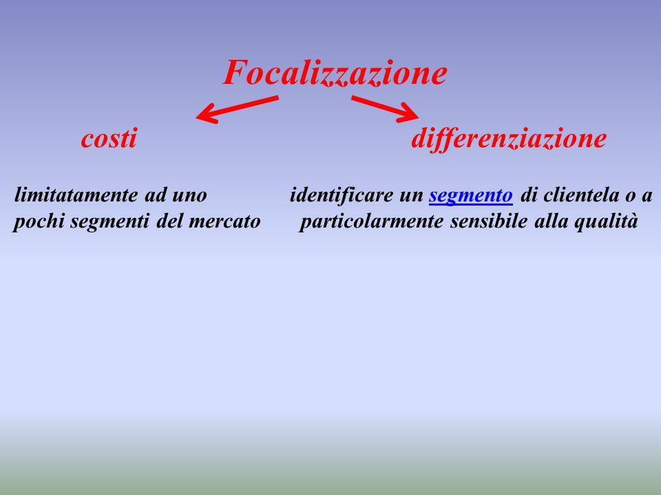 Focalizzazione costi differenziazione