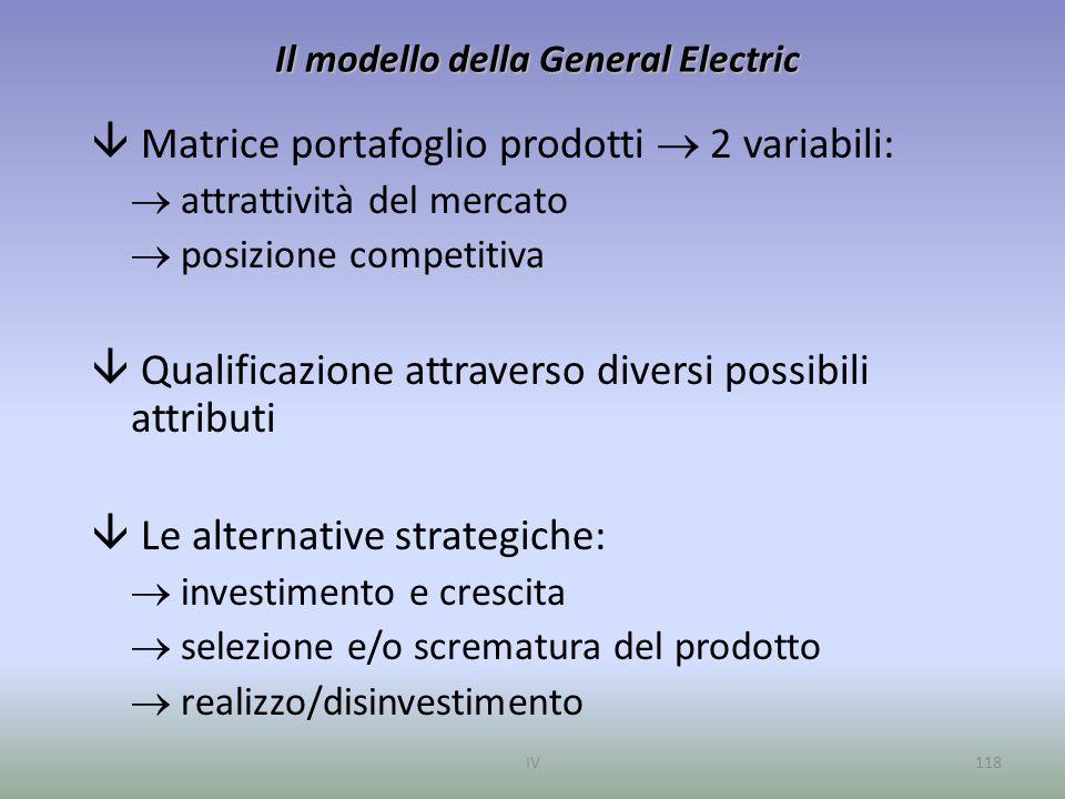 Il modello della General Electric