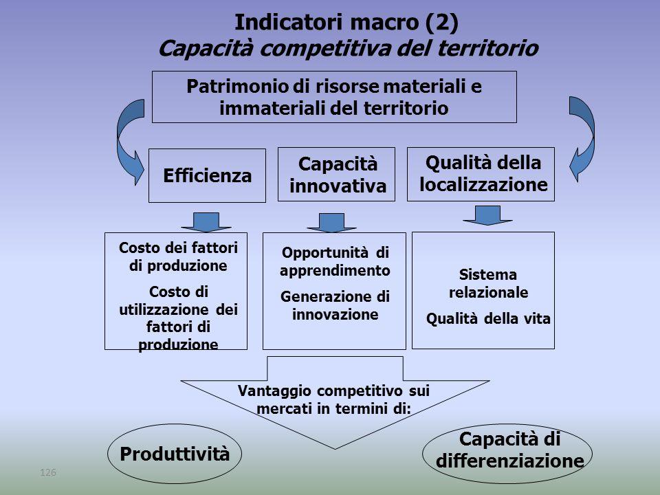 Indicatori macro (2) Capacità competitiva del territorio
