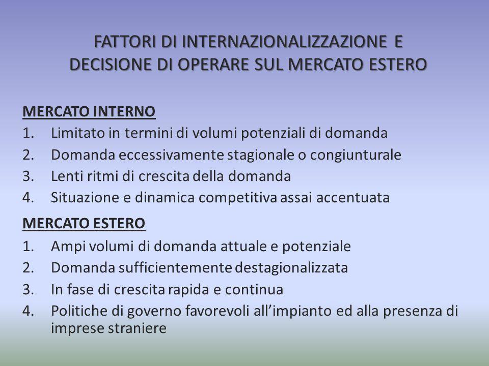 FATTORI DI INTERNAZIONALIZZAZIONE E DECISIONE DI OPERARE SUL MERCATO ESTERO