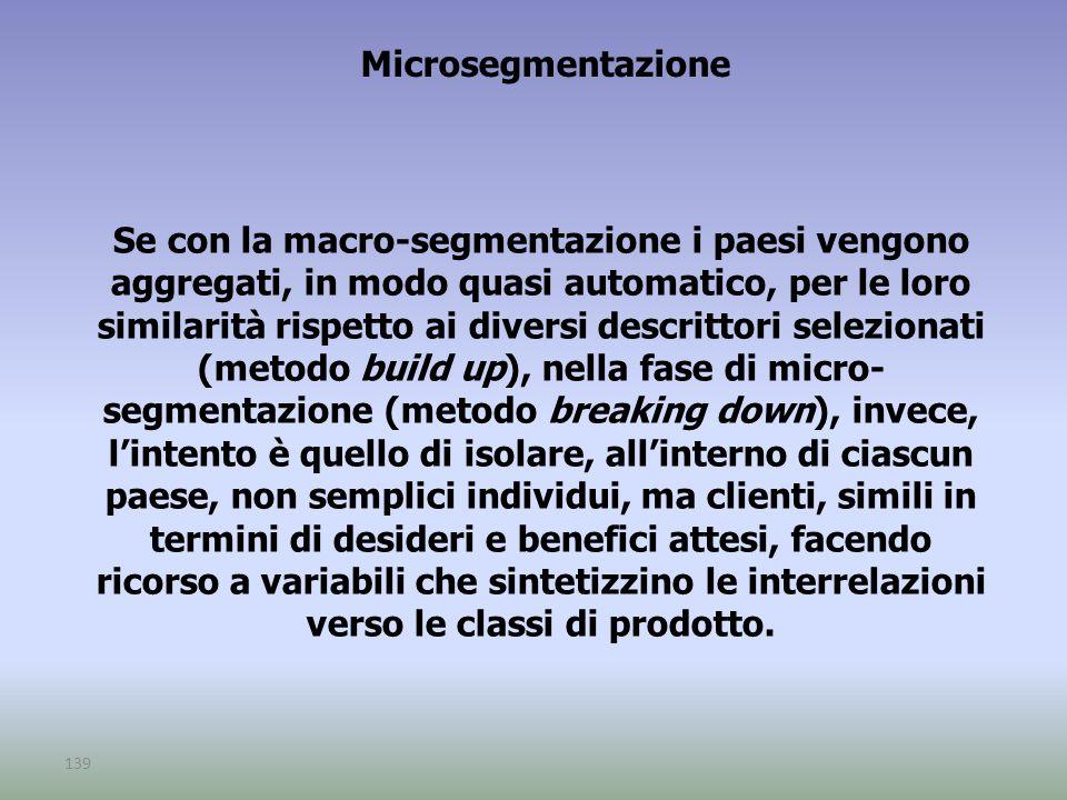 Microsegmentazione