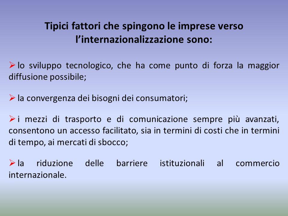 Tipici fattori che spingono le imprese verso l'internazionalizzazione sono: