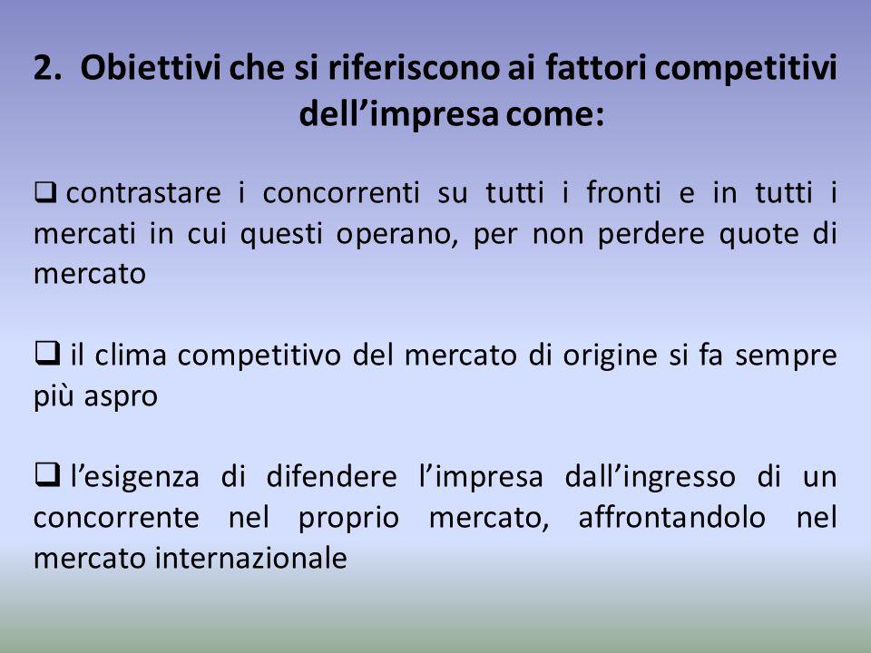 2. Obiettivi che si riferiscono ai fattori competitivi dell'impresa come: