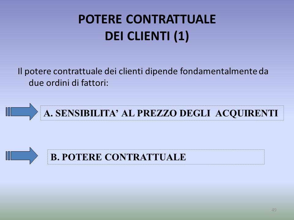 POTERE CONTRATTUALE DEI CLIENTI (1)