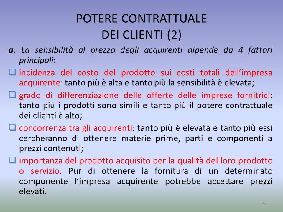 POTERE CONTRATTUALE DEI CLIENTI (2)