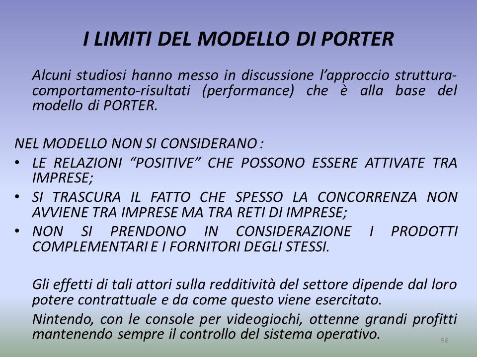 I LIMITI DEL MODELLO DI PORTER