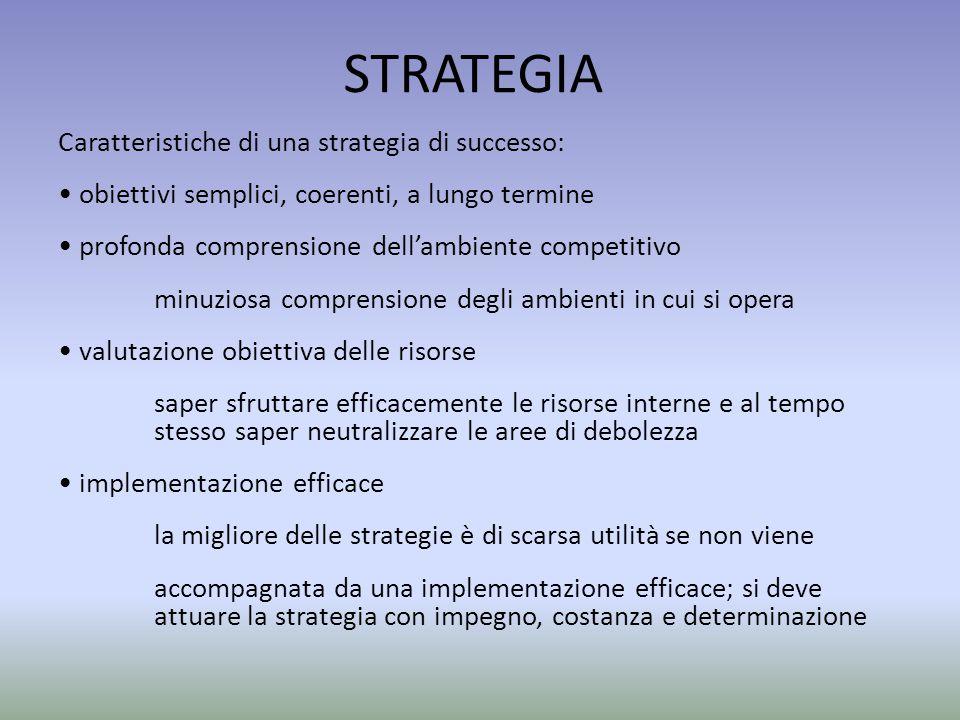 STRATEGIA Caratteristiche di una strategia di successo: