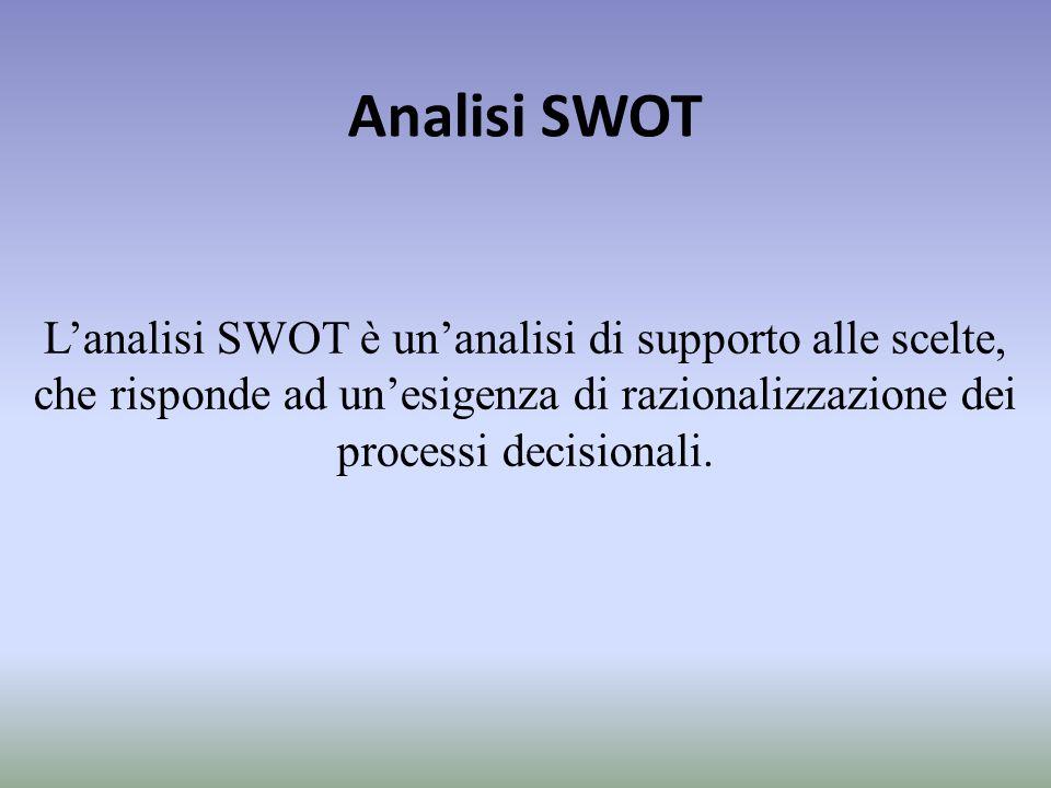 Analisi SWOT L'analisi SWOT è un'analisi di supporto alle scelte, che risponde ad un'esigenza di razionalizzazione dei processi decisionali.