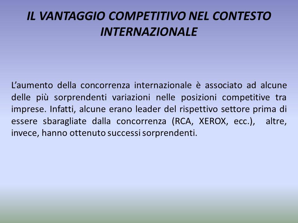 IL VANTAGGIO COMPETITIVO NEL CONTESTO INTERNAZIONALE