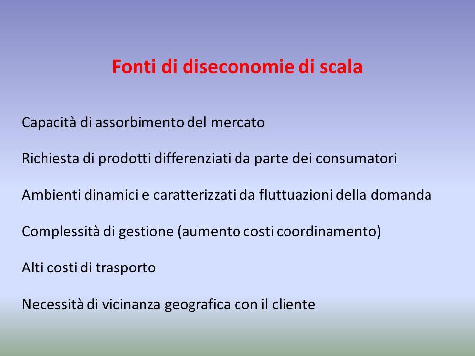 Fonti di diseconomie di scala