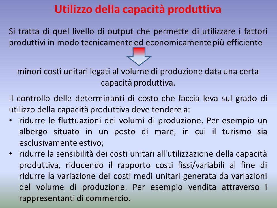Utilizzo della capacità produttiva