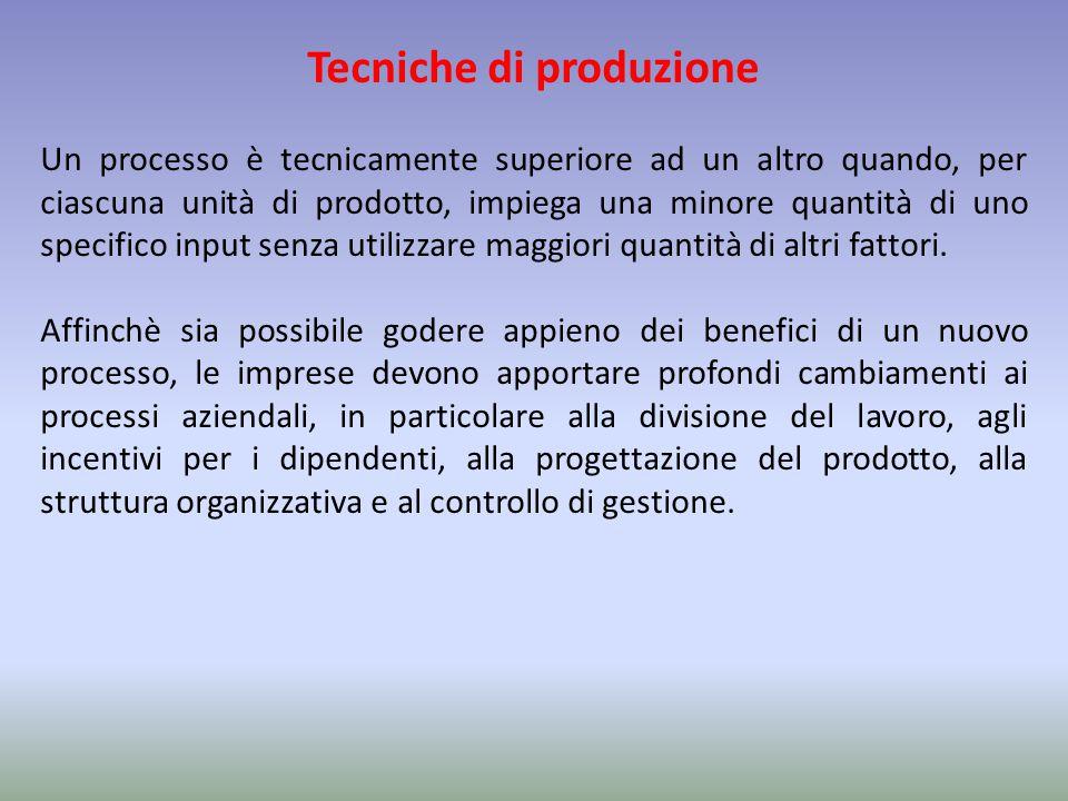 Tecniche di produzione