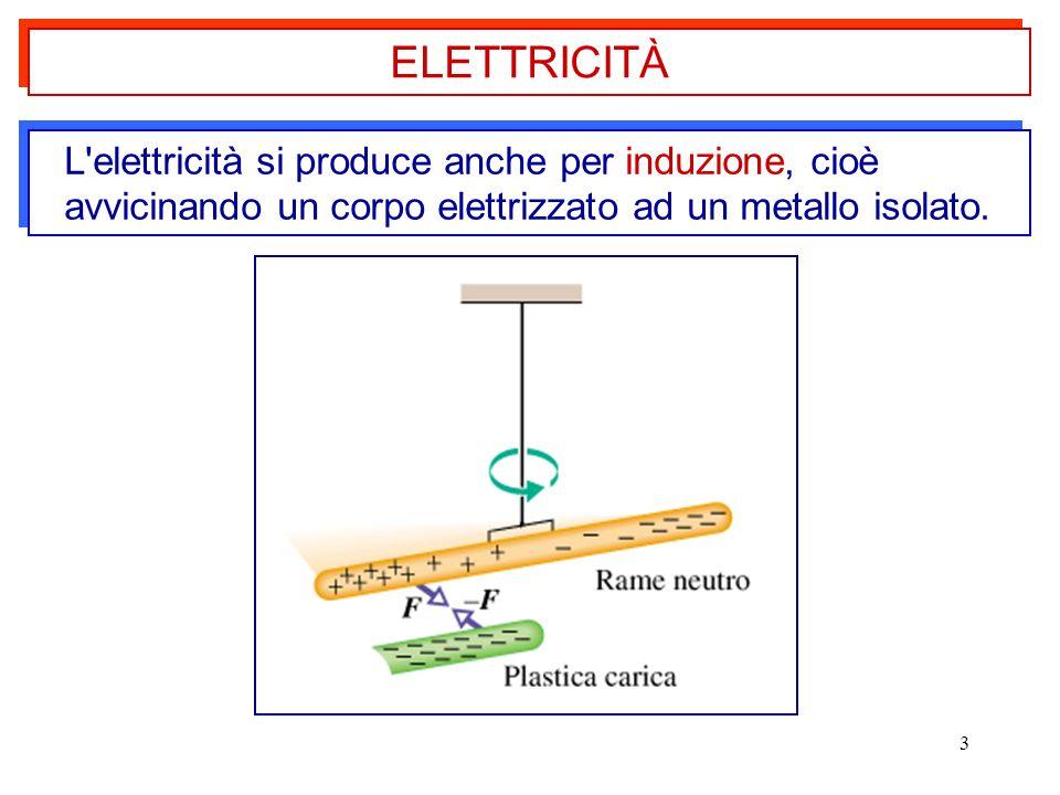 ELETTRICITÀ L elettricità si produce anche per induzione, cioè avvicinando un corpo elettrizzato ad un metallo isolato.