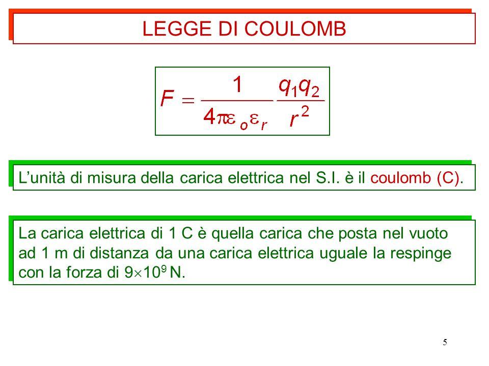 LEGGE DI COULOMB L'unità di misura della carica elettrica nel S.I. è il coulomb (C).