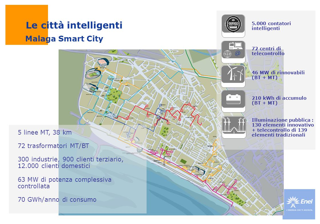 Le città intelligenti Malaga Smart City @ 5 linee MT, 38 km