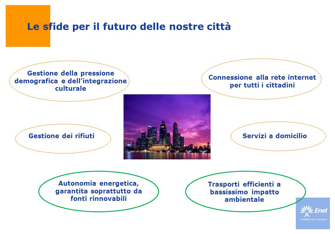 Le sfide per il futuro delle nostre città