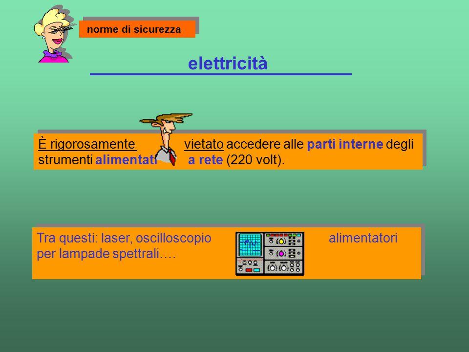 norme di sicurezza elettricità.