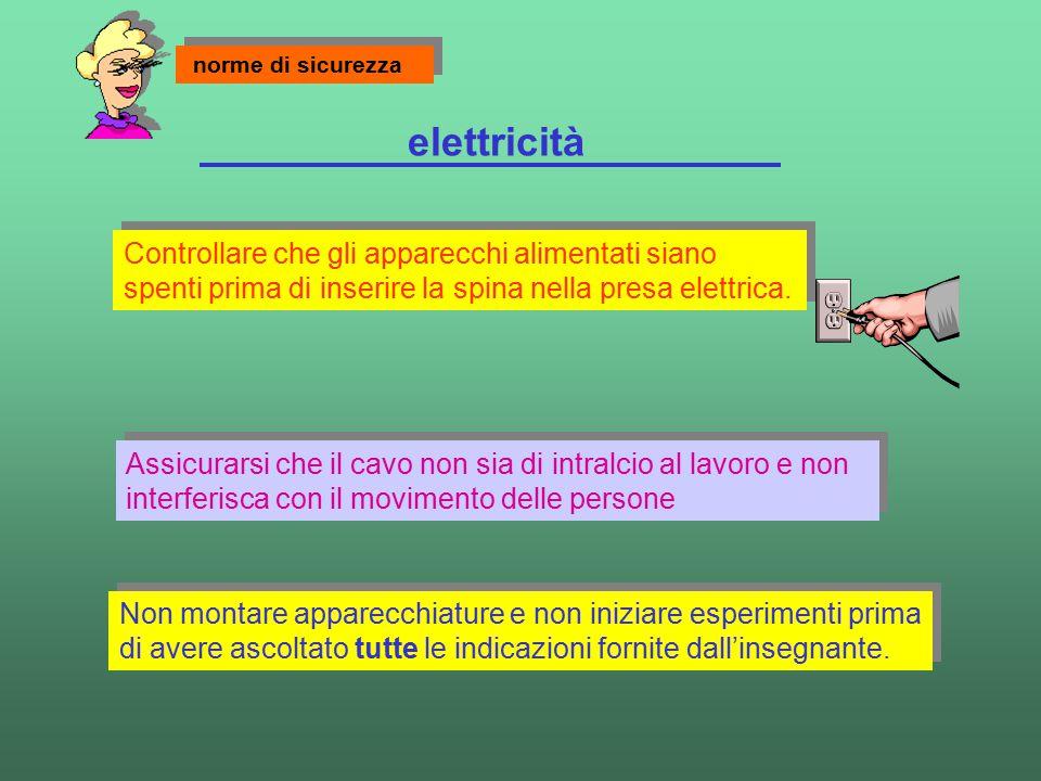 norme di sicurezza elettricità. Controllare che gli apparecchi alimentati siano spenti prima di inserire la spina nella presa elettrica.