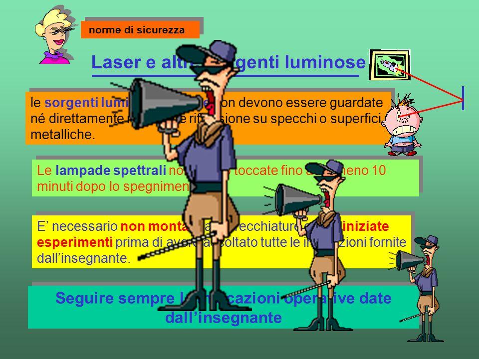 Laser e altre sorgenti luminose