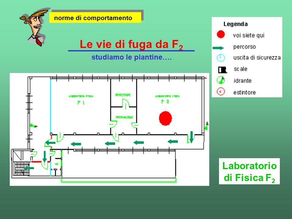 Laboratorio di Fisica F2
