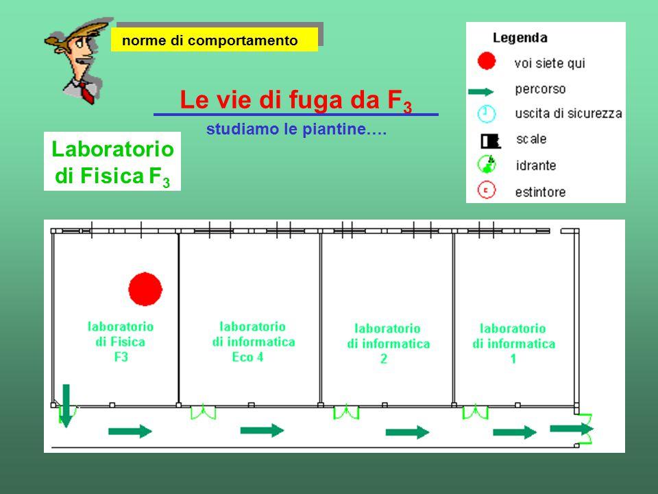 Laboratorio di Fisica F3