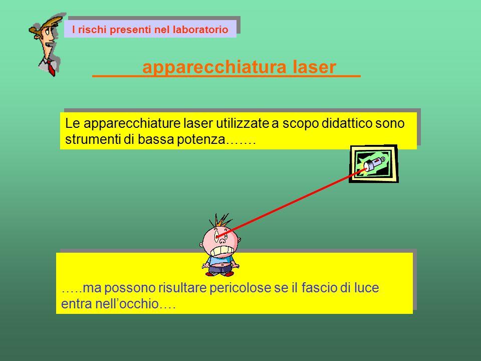 apparecchiatura laser