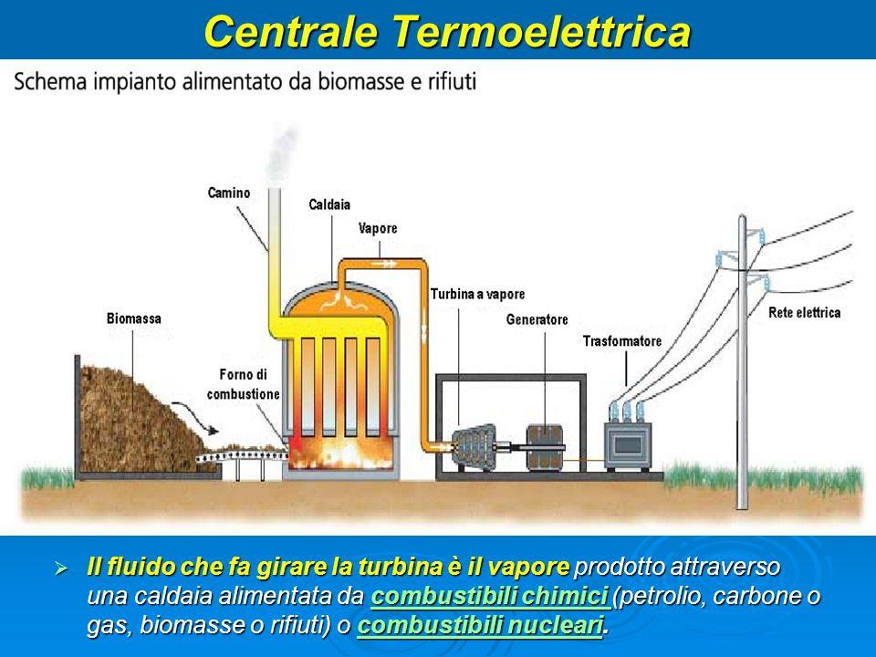 Centrale Termoelettrica