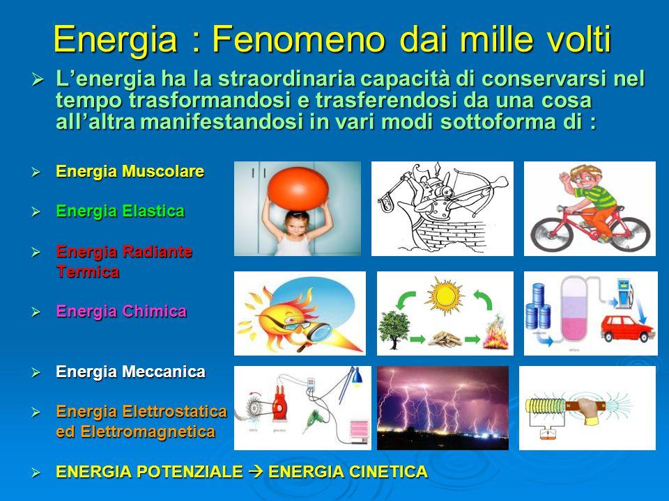 Energia : Fenomeno dai mille volti