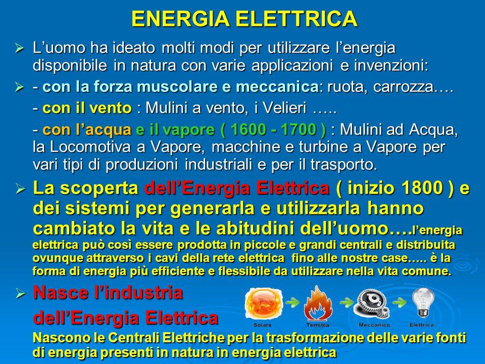 ENERGIA ELETTRICA L'uomo ha ideato molti modi per utilizzare l'energia disponibile in natura con varie applicazioni e invenzioni: