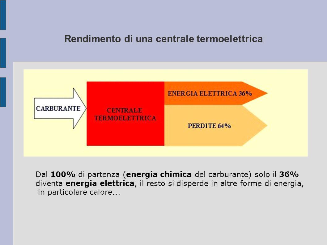 Rendimento di una centrale termoelettrica